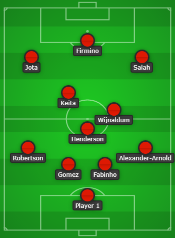 Liverpool Predicted Line Up Vs Sheffield United Starting XI for tomorrow!