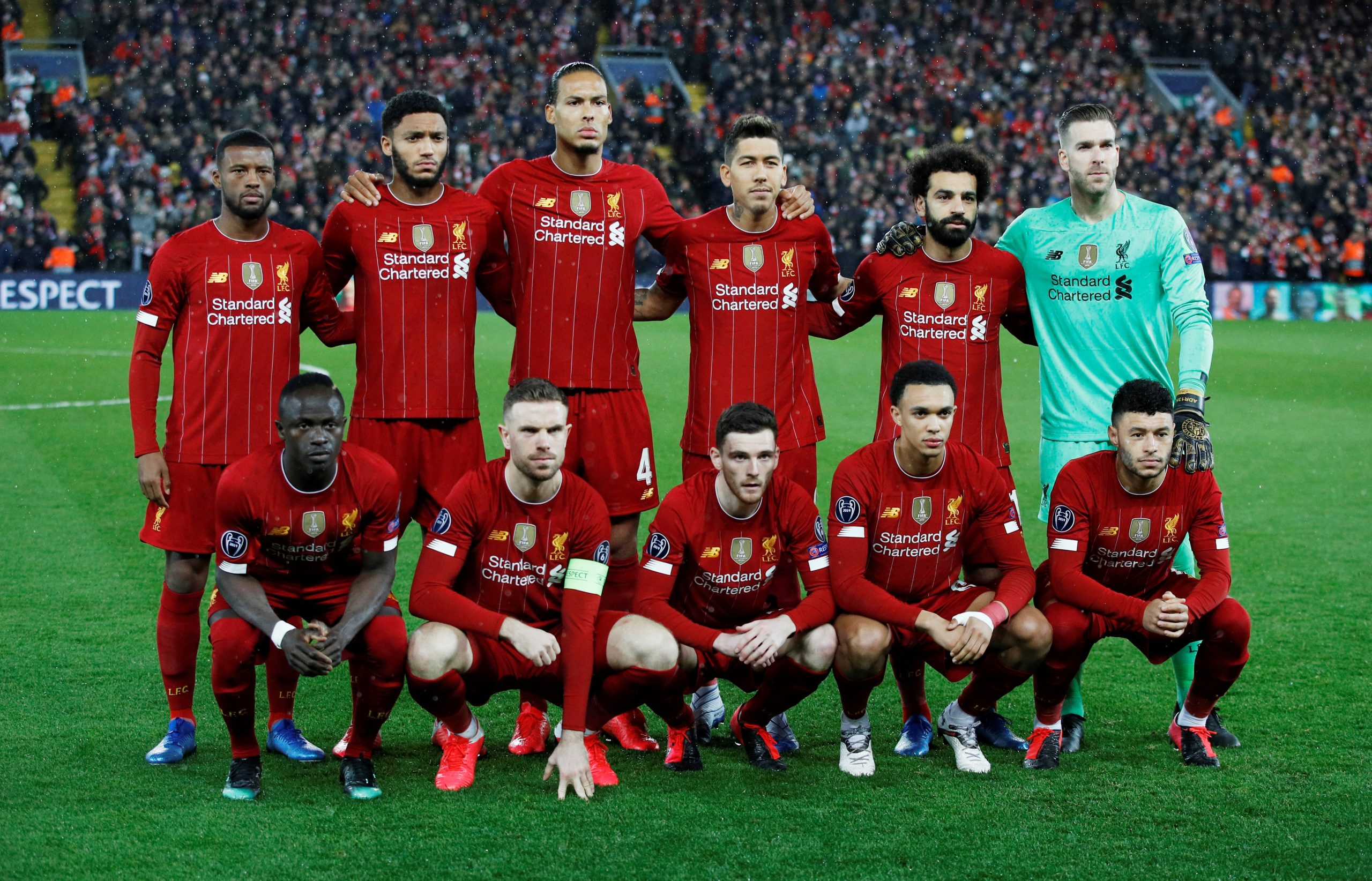 Liverpool FC Players and their Age 2020