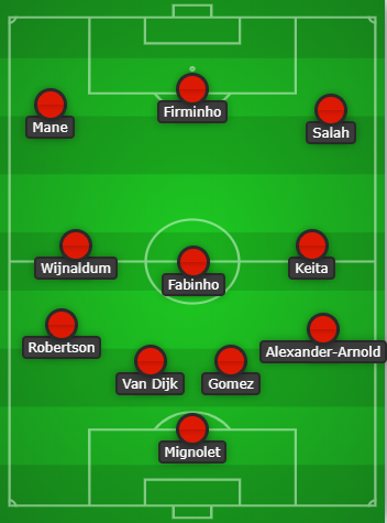 Liverpool predicted line up vs Newcastle United: Starting ...