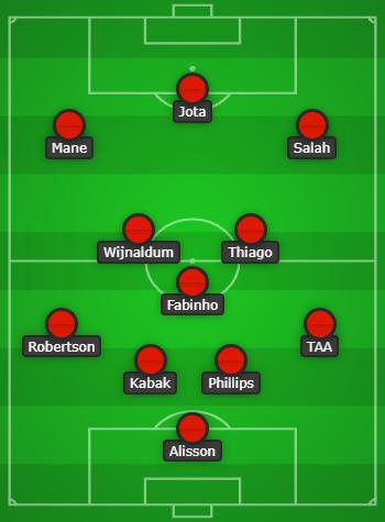 Liverpool vs Leeds United Predicted line up