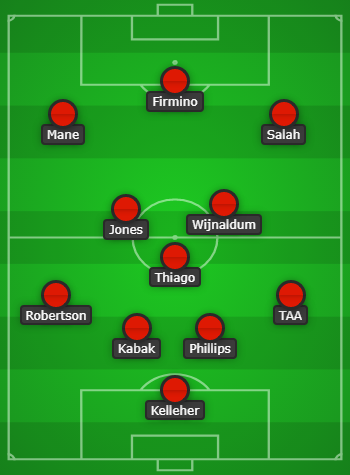 Liverpool vs Sheffield United Predicted Line Up & Match Preview