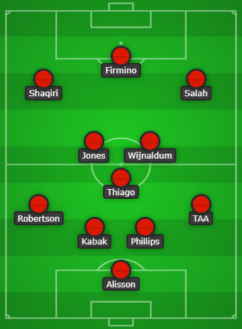 Liverpool vs Brighton Predicted Line Up & Match Preview