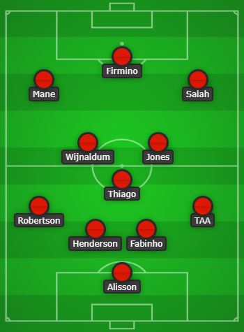 Liverpool vs Leicester City Predicted Line Up & Match Preview