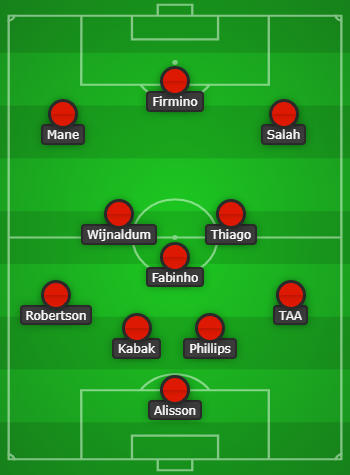 Liverpool vs Manchester United Predicted Line Up & Match Preview