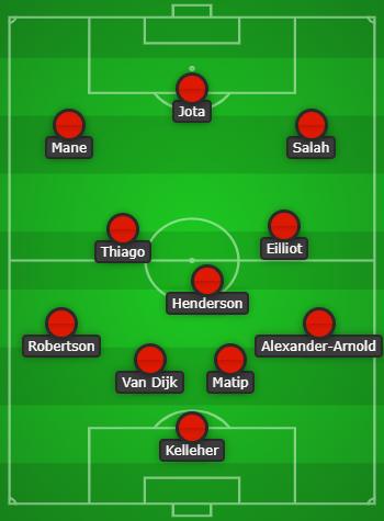 Liverpool predicted line up vs Leeds United