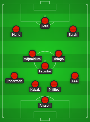Liverpool vs Real Madrid Predicted Line Up & Match Preview